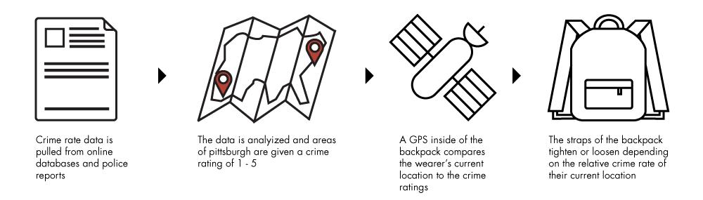 03_infographic